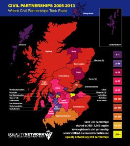 Civil Partnerships 2005-2013