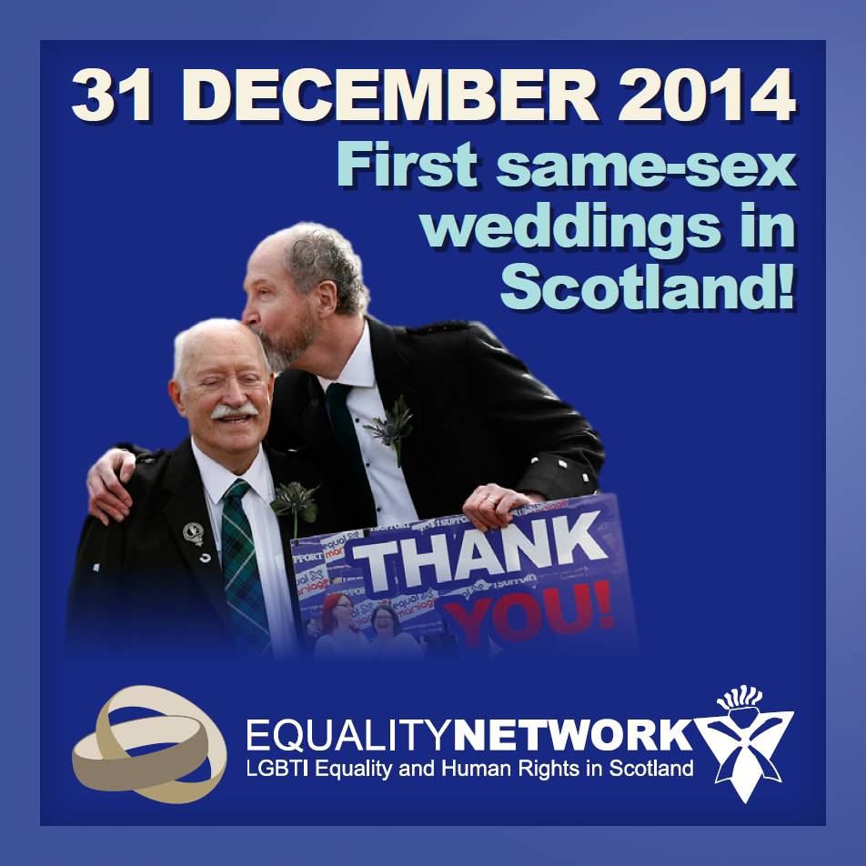 Sexual health facts scotland